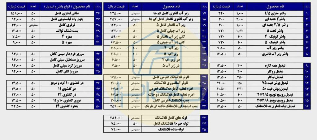 لیست قطعات یدکی شرکت مهر