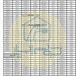 لیست قیمت هود و سینک اخوان صفحه دوم