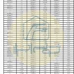 لیست قیمت هود و سینک اخوان صفحه سوم