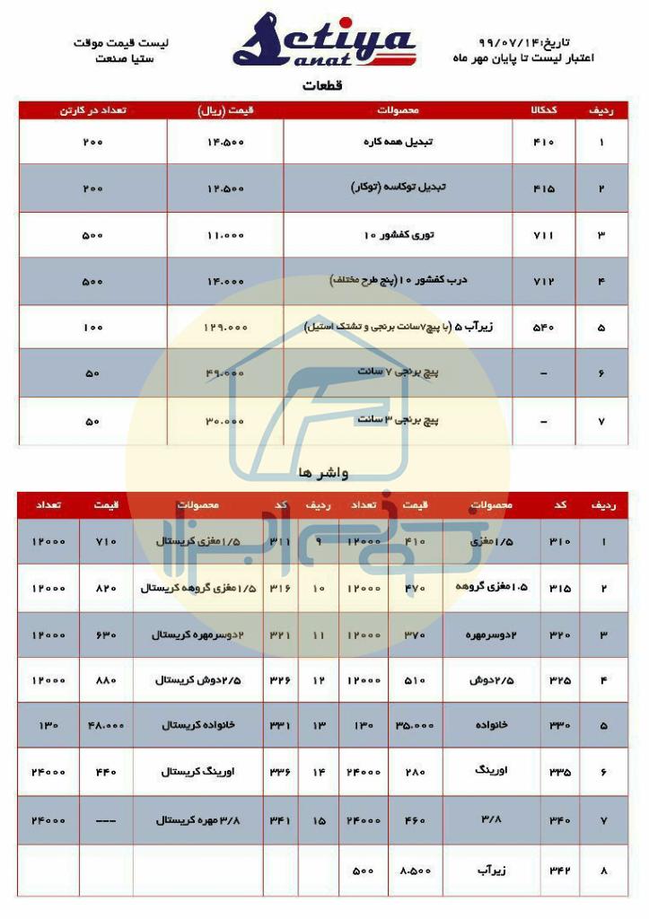 لیست قیمت محصولات ستیا صنعت صفحه ول