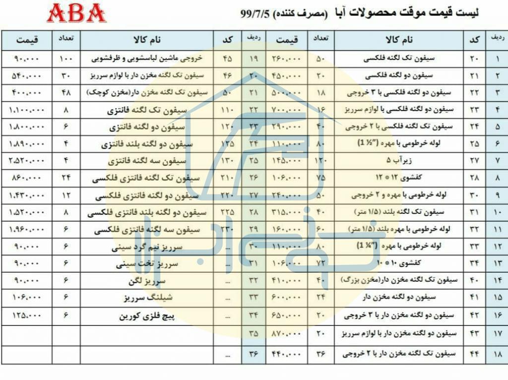 لیست قیمت محصولات آبا - aba