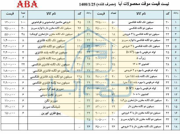 لیست قیمت خرید محصولات مهر فروردین 1400