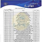 لیست قیمت محصولات جهانیار شهریور 1400 صفحه سوم