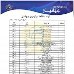 لیست قیمت محصولات جهانیار شهریور 1400 صفحه چهارم