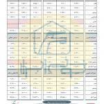 لیست قیمت راسان شهریور 1400 صفحه اول