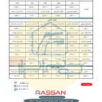 لیست قیمت راسان شهریور 1400 صفحه پنجم